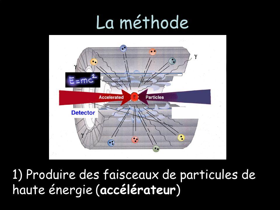 La méthode 1) Produire des faisceaux de particules de haute énergie (accélérateur)
