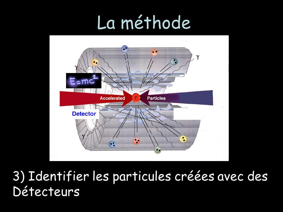 La méthode 3) Identifier les particules créées avec des Détecteurs