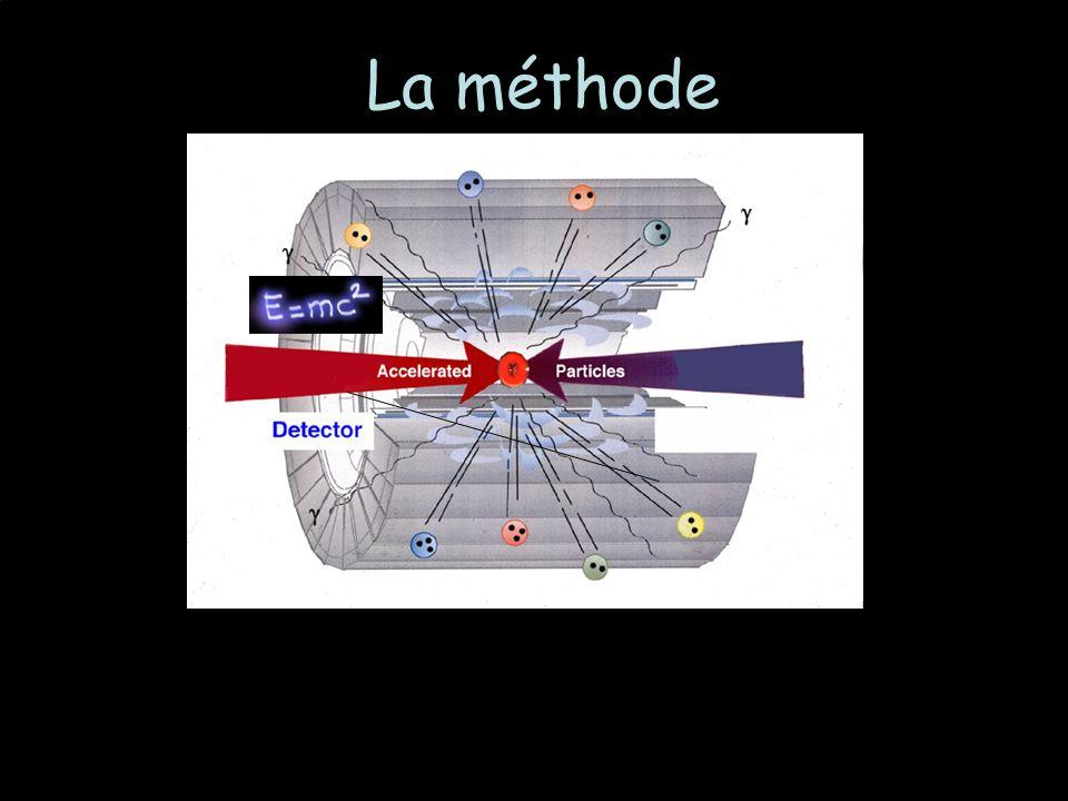 La méthode 3) Prendre des données et les analyser
