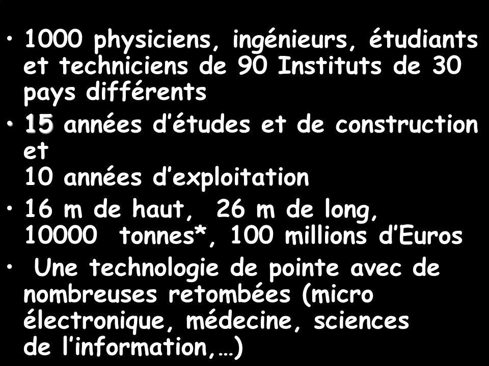 1000 physiciens, ingénieurs, étudiants et techniciens de 90 Instituts de 30 pays différents