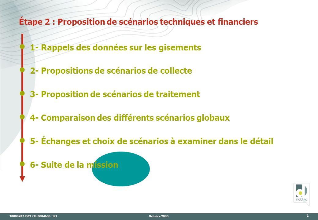 Étape 2 : Proposition de scénarios techniques et financiers