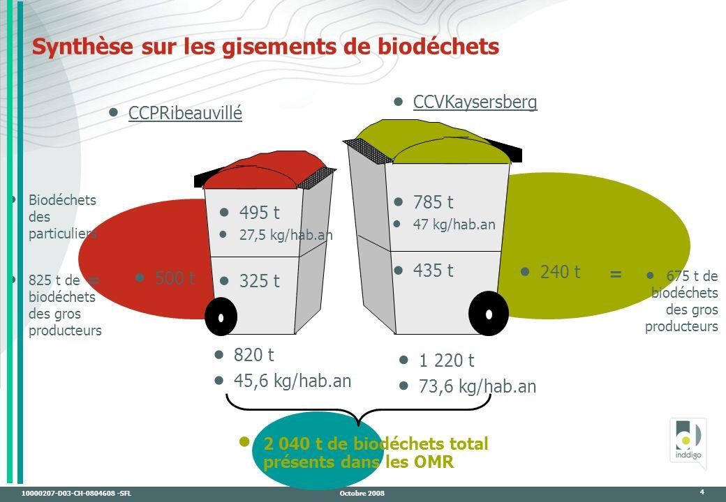 Synthèse sur les gisements de biodéchets
