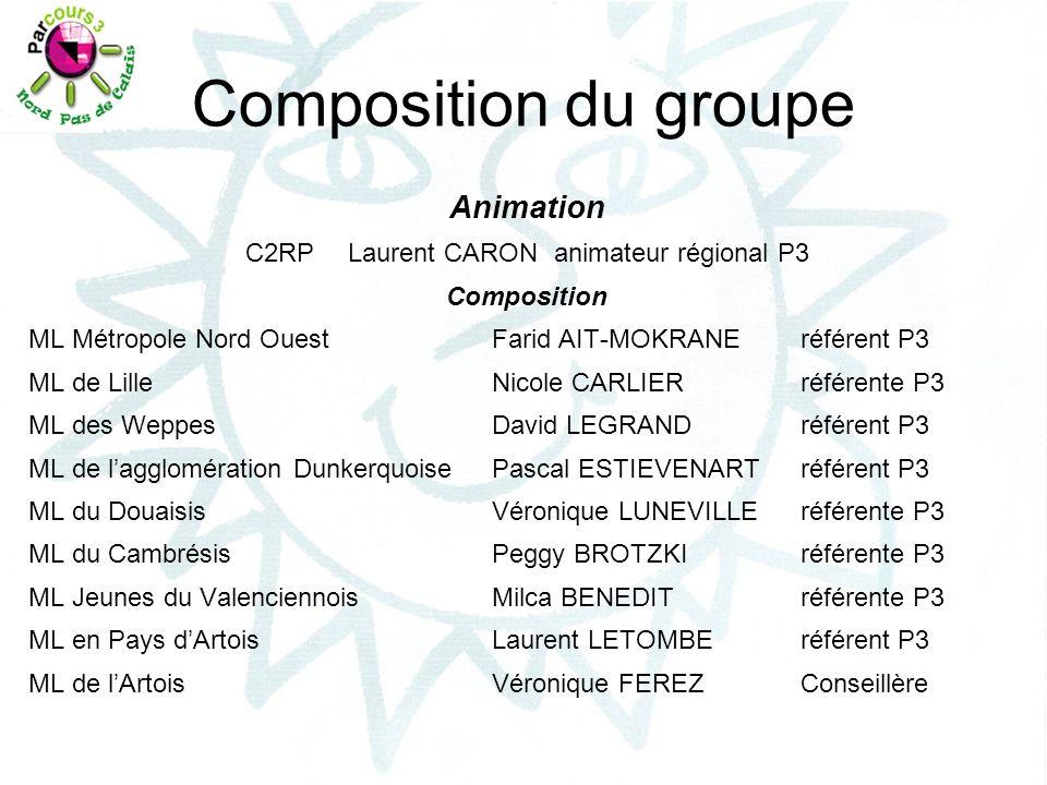 C2RP Laurent CARON animateur régional P3