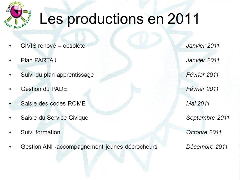 Les productions en 2011 • CIVIS rénové – obsolète Janvier 2011