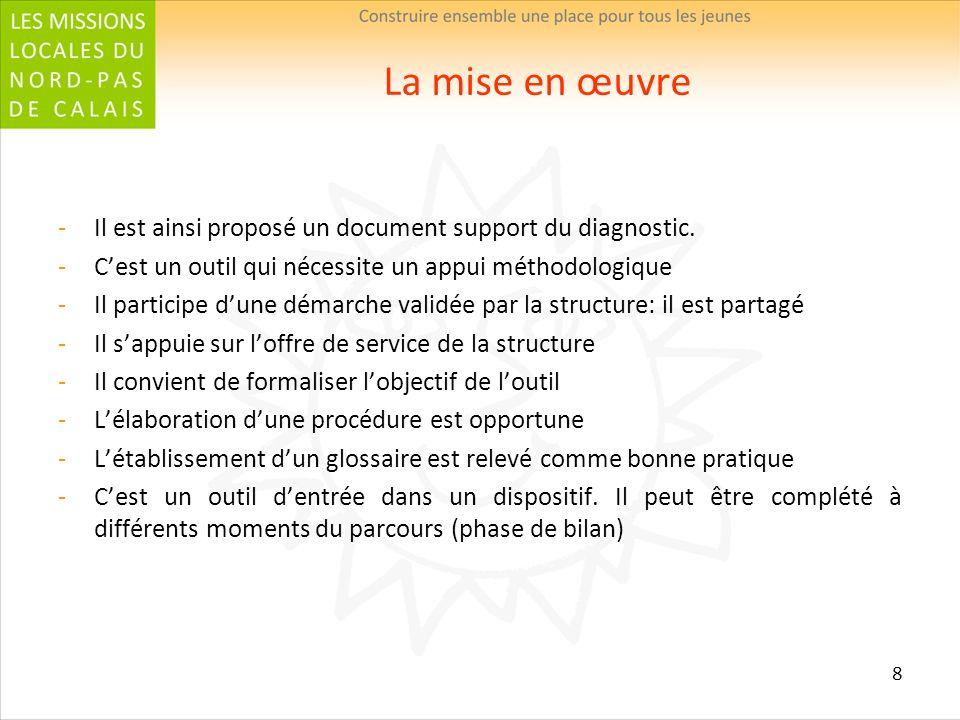 La mise en œuvre Il est ainsi proposé un document support du diagnostic. C'est un outil qui nécessite un appui méthodologique.
