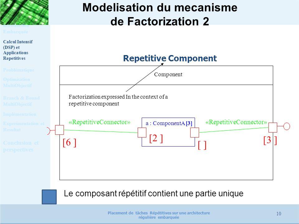 Modelisation du mecanisme de Factorization 2