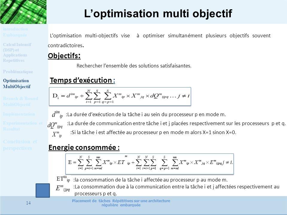 L'optimisation multi objectif