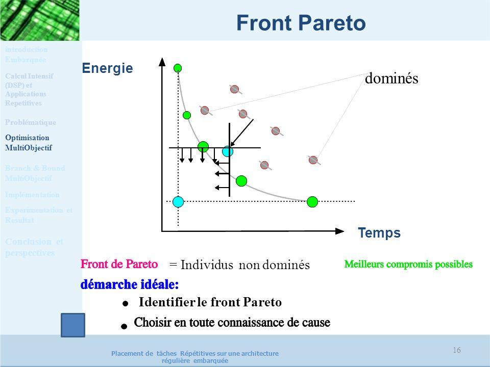 Front Pareto dominés Energie Temps = Individus non dominés