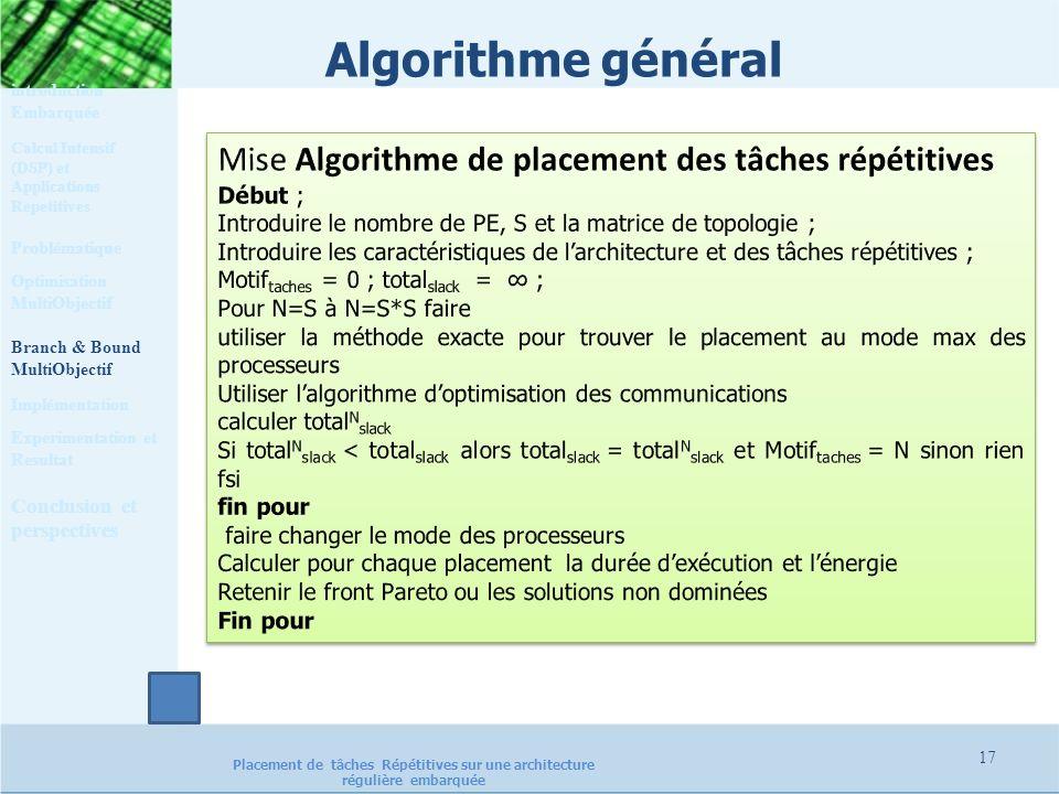 Algorithme général Mise Algorithme de placement des tâches répétitives