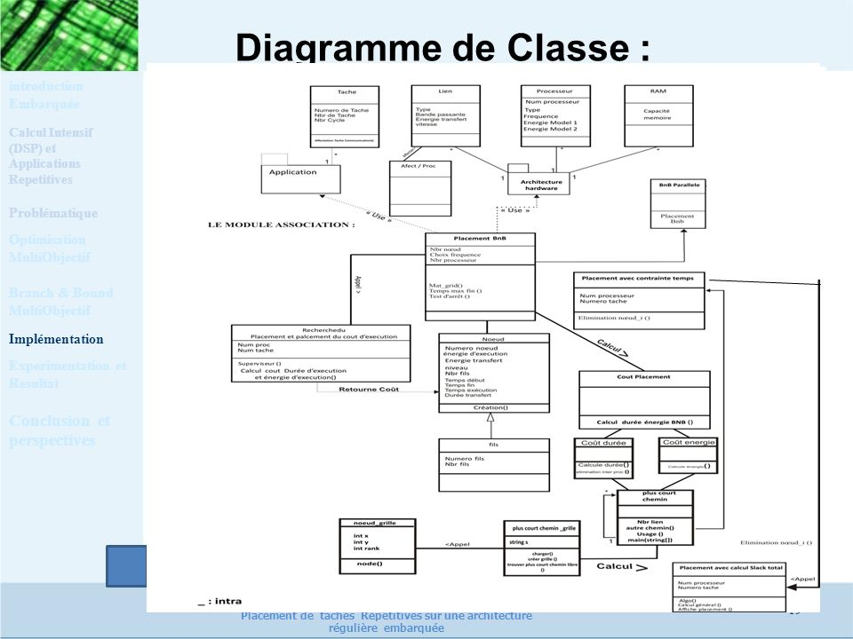 Diagramme de Classe : Conclusion et perspectives