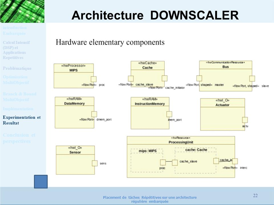 Architecture DOWNSCALER