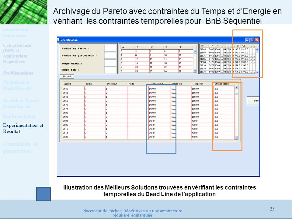 27/03/2017 Archivage du Pareto avec contraintes du Temps et d'Energie en vérifiant les contraintes temporelles pour BnB Séquentiel.