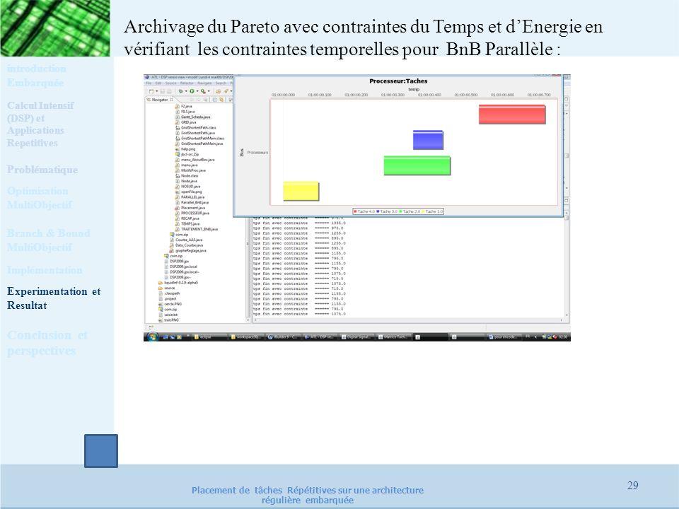 Archivage du Pareto avec contraintes du Temps et d'Energie en vérifiant les contraintes temporelles pour BnB Parallèle :