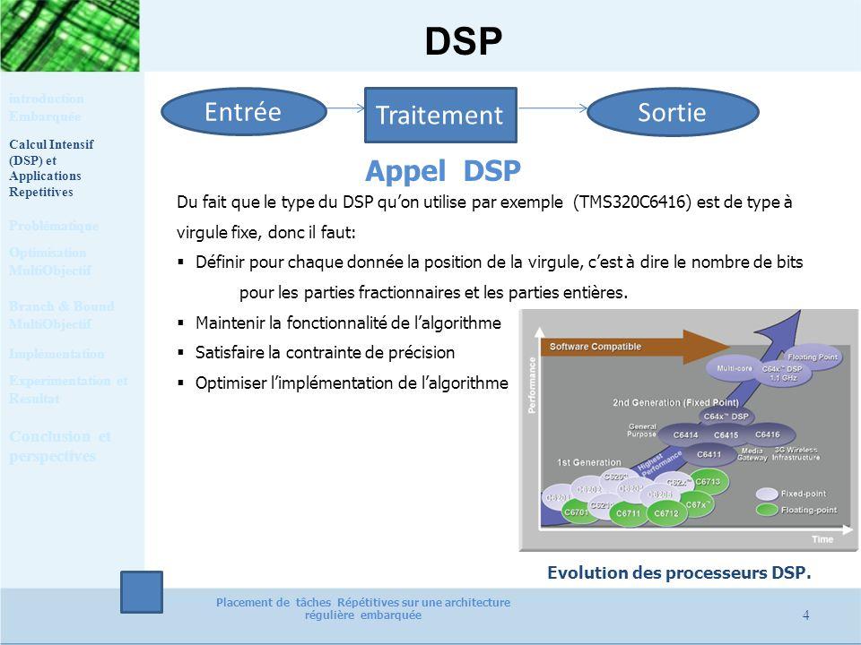 DSP Entrée Traitement Sortie Appel DSP