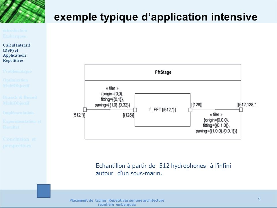 exemple typique d'application intensive