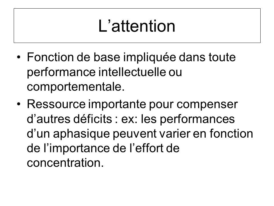 L'attention Fonction de base impliquée dans toute performance intellectuelle ou comportementale.