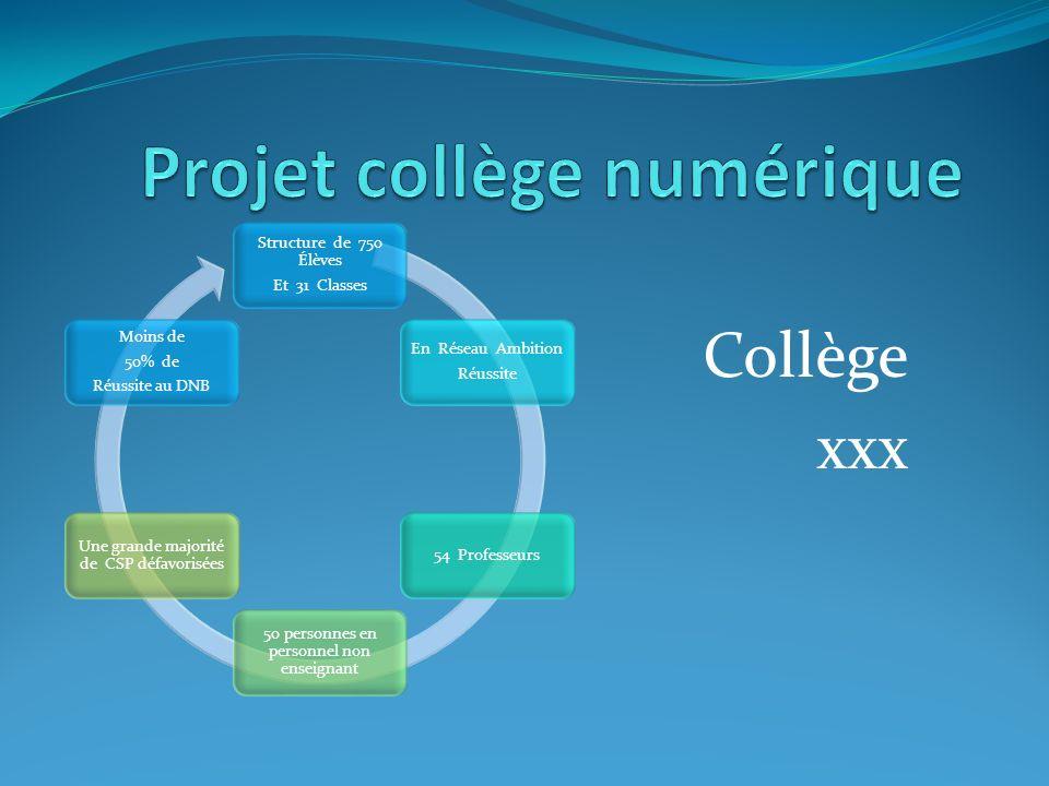 Projet collège numérique