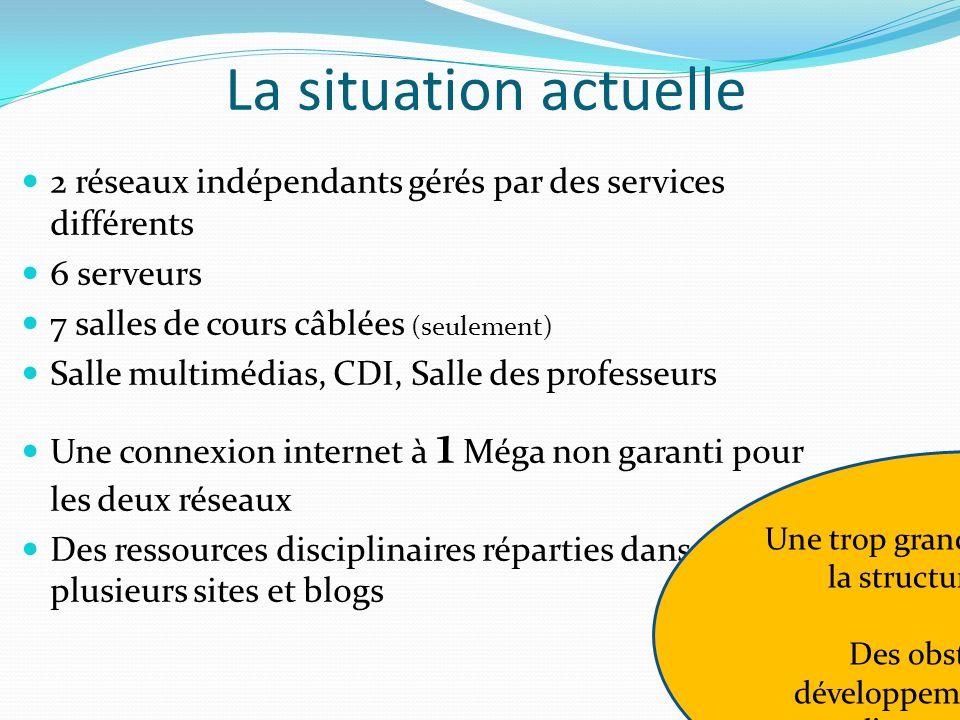 La situation actuelle 2 réseaux indépendants gérés par des services différents. 6 serveurs. 7 salles de cours câblées (seulement)