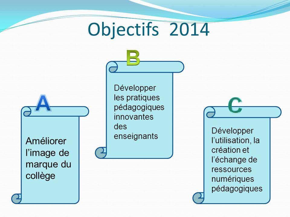 B A C Objectifs 2014 Améliorer l'image de marque du collège