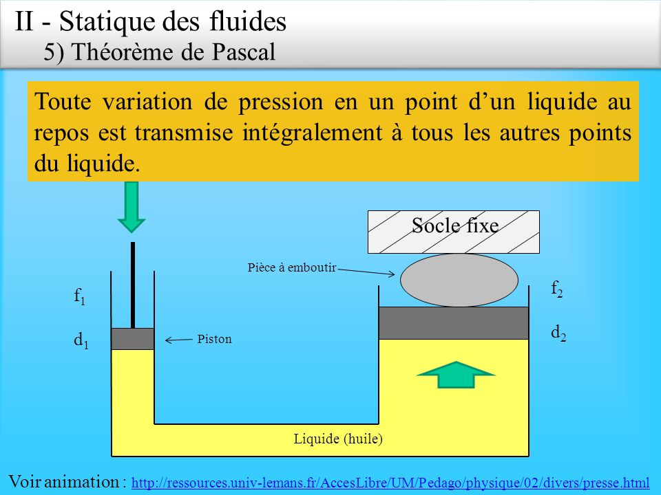 II - Statique des fluides