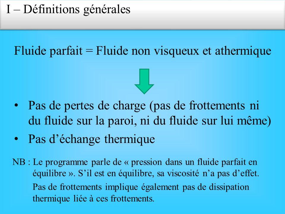 Fluide parfait = Fluide non visqueux et athermique