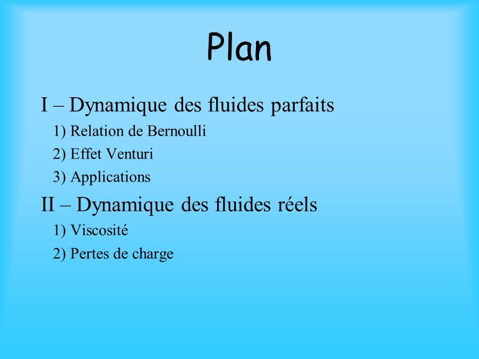 Plan I – Dynamique des fluides parfaits