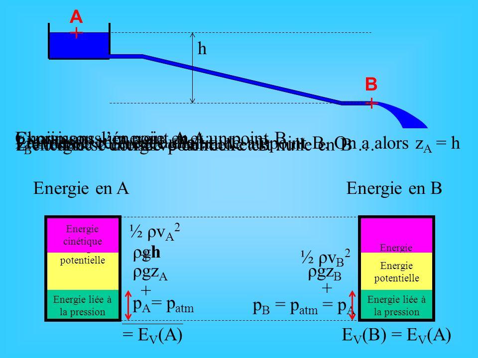 Choisissons un point A et un point B … Exprimons l'énergie en A …