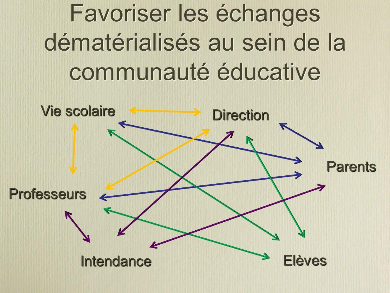 Favoriser les échanges dématérialisés au sein de la communauté éducative