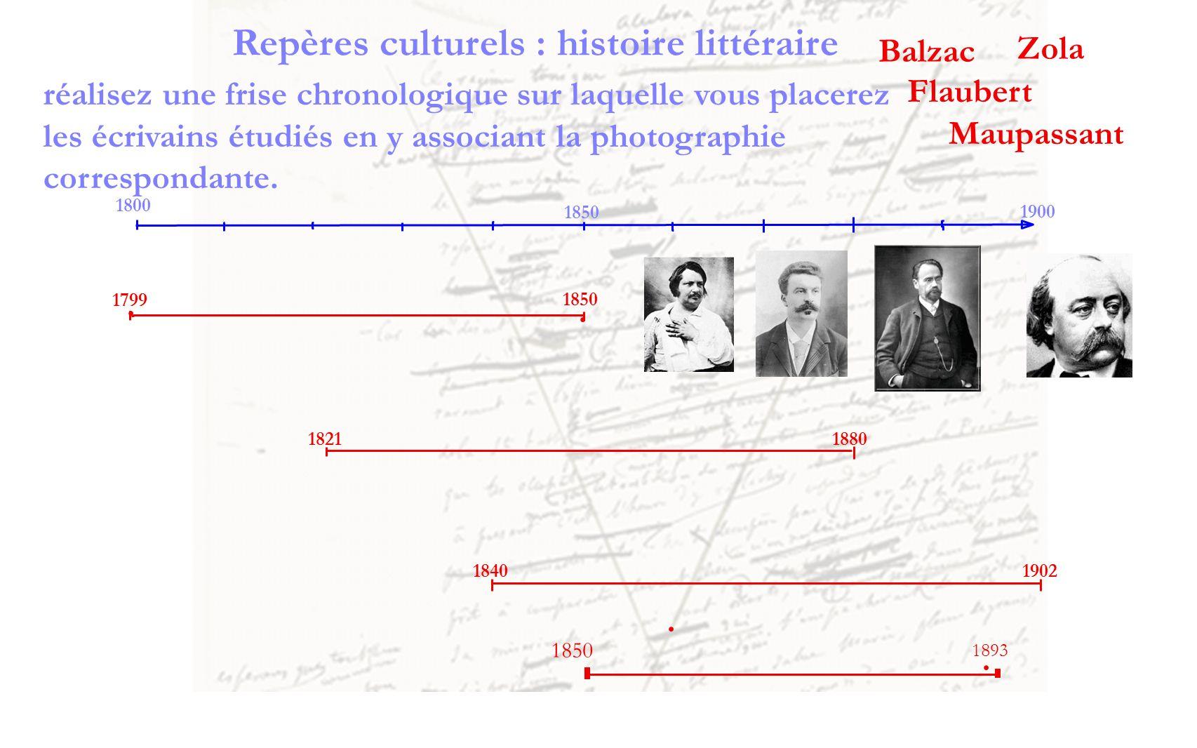 Repères culturels : histoire littéraire