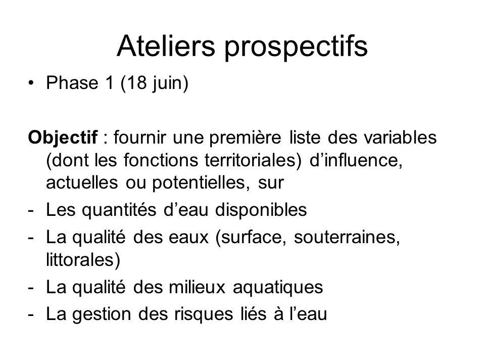 Ateliers prospectifs Phase 1 (18 juin)
