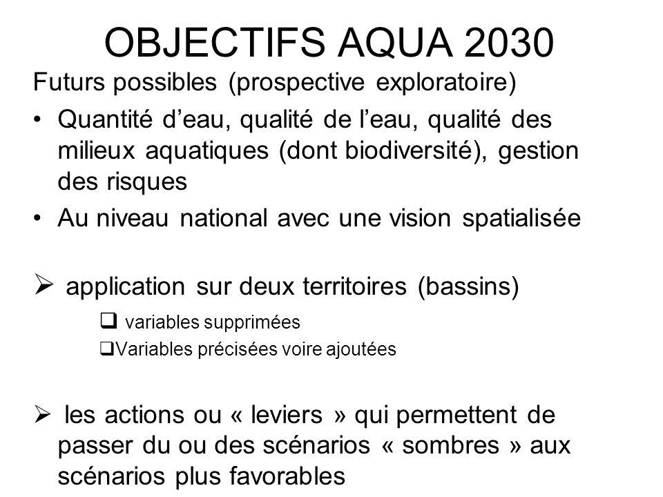 OBJECTIFS AQUA 2030 application sur deux territoires (bassins)