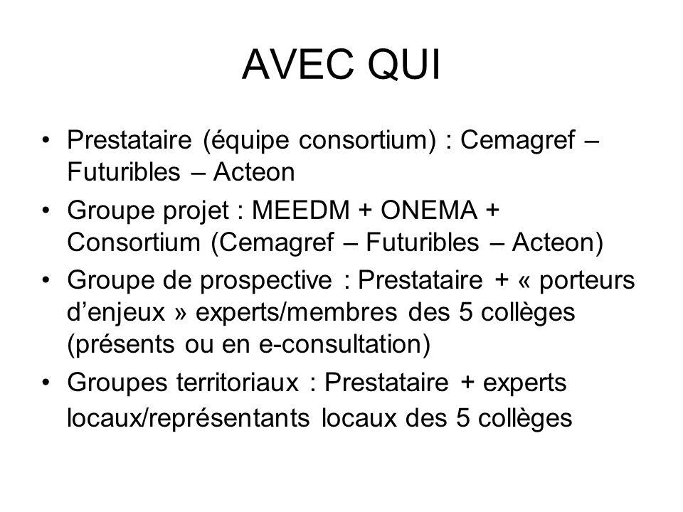 AVEC QUI Prestataire (équipe consortium) : Cemagref – Futuribles – Acteon.