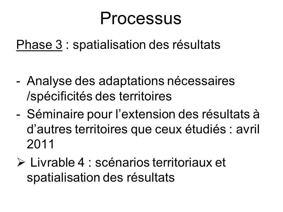 Processus Phase 3 : spatialisation des résultats