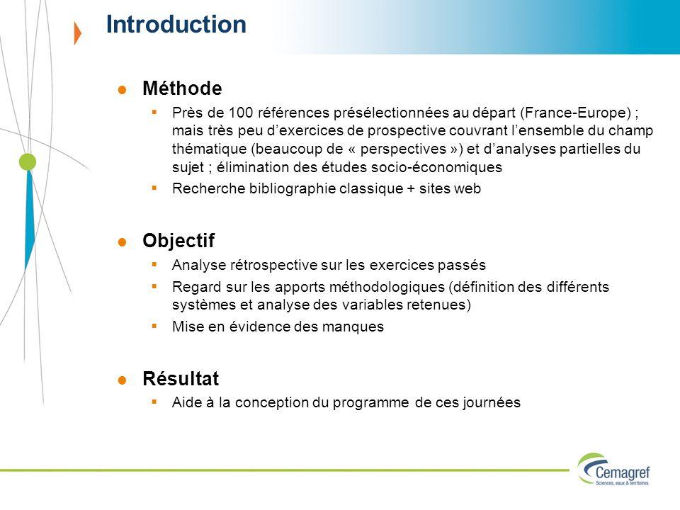 Introduction Méthode Objectif Résultat