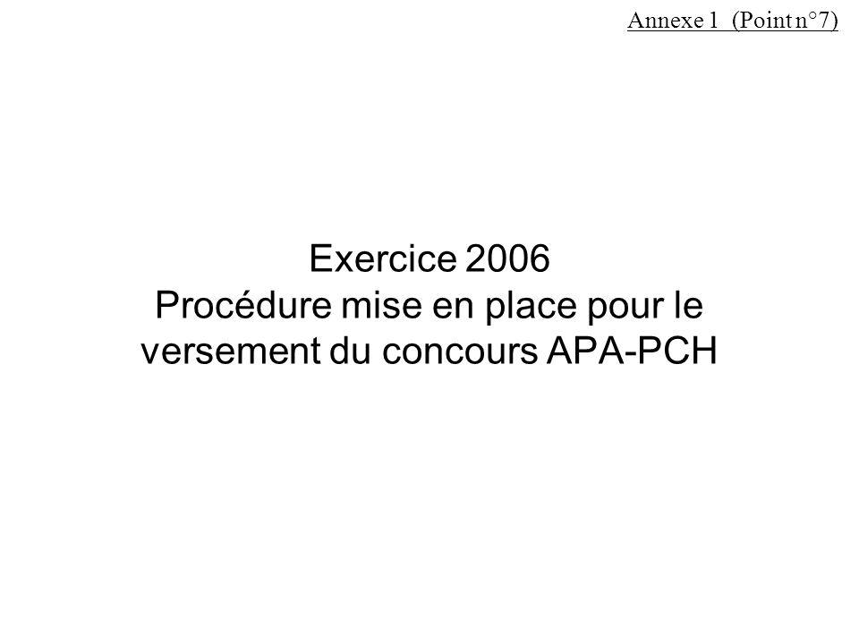 Annexe 1 (Point n°7) Exercice 2006 Procédure mise en place pour le versement du concours APA-PCH