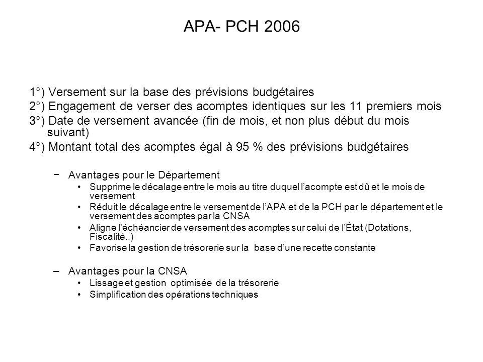 APA- PCH 2006 1°) Versement sur la base des prévisions budgétaires