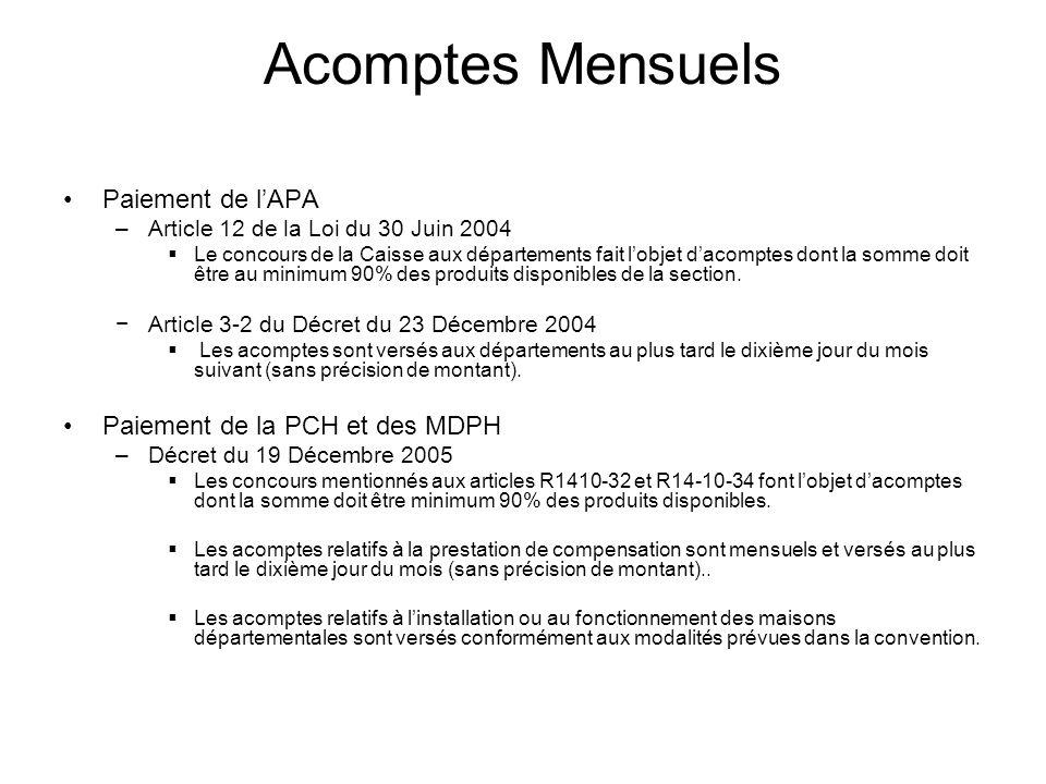 Acomptes Mensuels Paiement de l'APA Paiement de la PCH et des MDPH