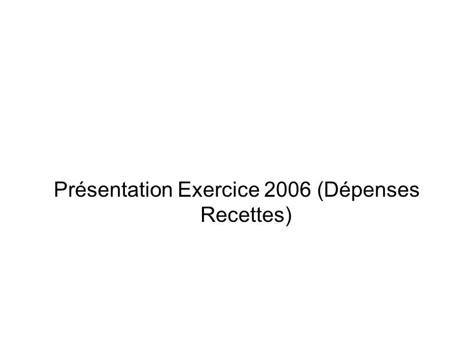 Présentation Exercice 2006 (Dépenses Recettes)