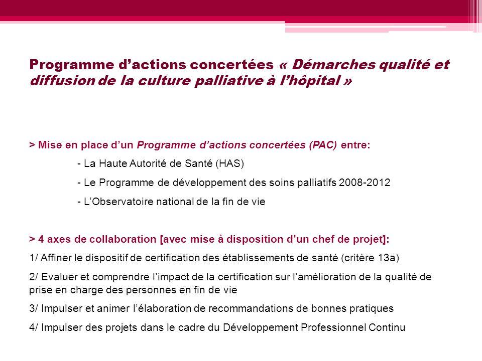 Programme d'actions concertées « Démarches qualité et diffusion de la culture palliative à l'hôpital »