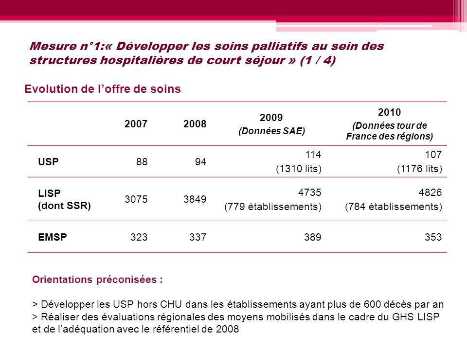 Evolution de l'offre de soins (Données tour de France des régions)