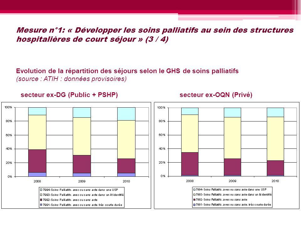 Mesure n°1: « Développer les soins palliatifs au sein des structures hospitalières de court séjour » (3 / 4)