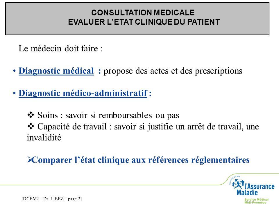 CONSULTATION MEDICALE EVALUER L'ETAT CLINIQUE DU PATIENT