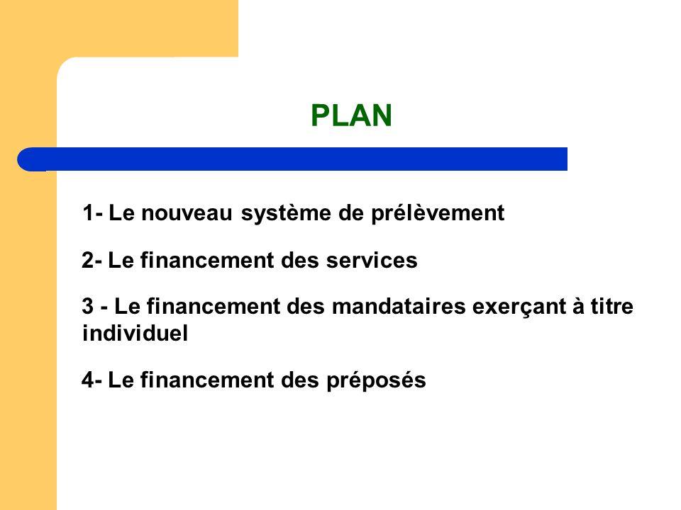 PLAN 1- Le nouveau système de prélèvement