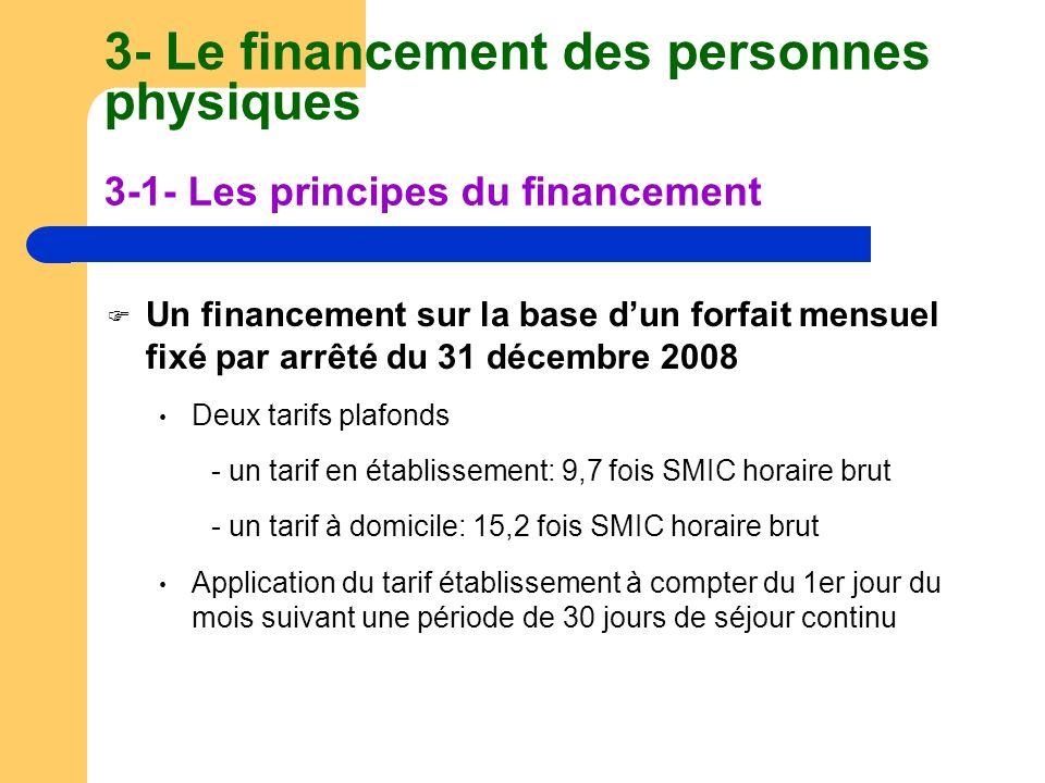 3- Le financement des personnes physiques 3-1- Les principes du financement