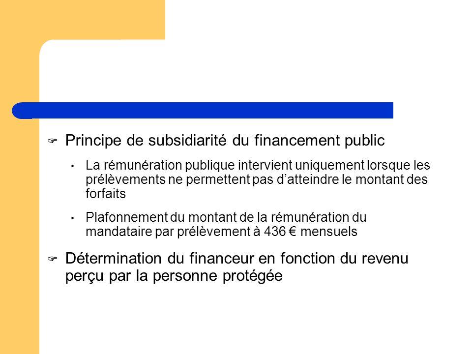 Principe de subsidiarité du financement public