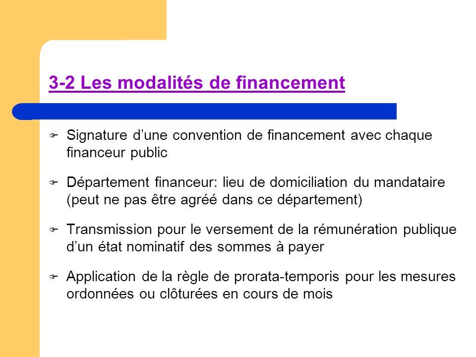 3-2 Les modalités de financement