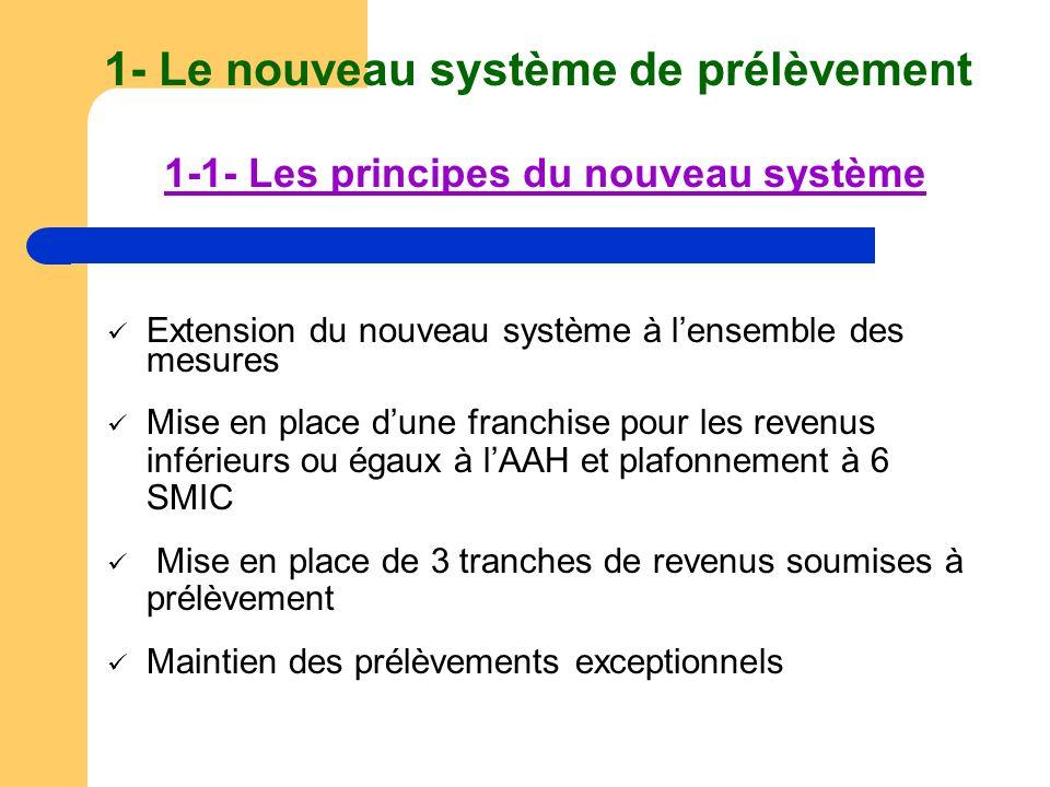 1- Le nouveau système de prélèvement 1-1- Les principes du nouveau système