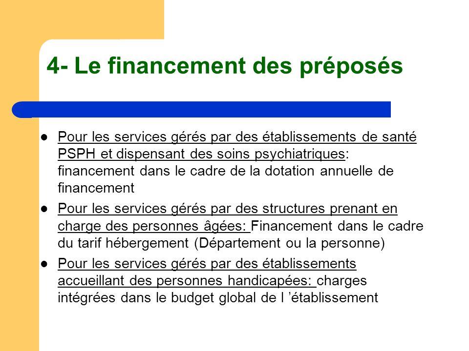 4- Le financement des préposés