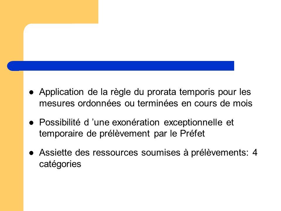 Application de la règle du prorata temporis pour les mesures ordonnées ou terminées en cours de mois