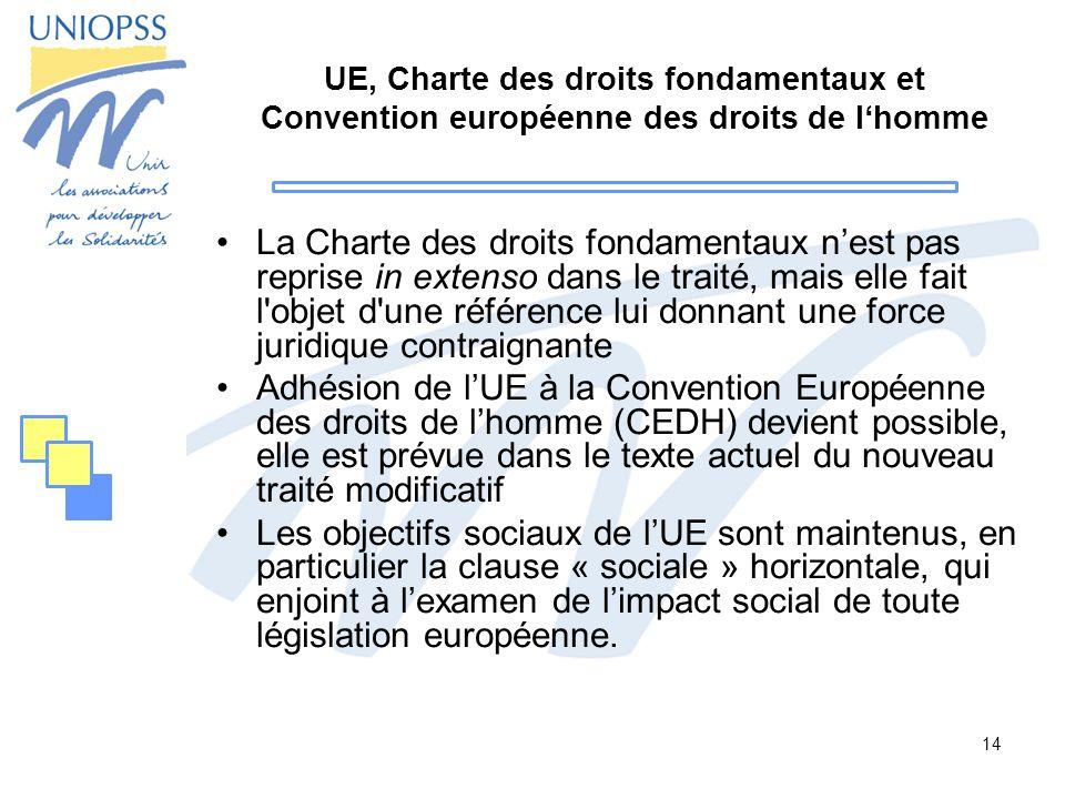 UE, Charte des droits fondamentaux et Convention européenne des droits de l'homme